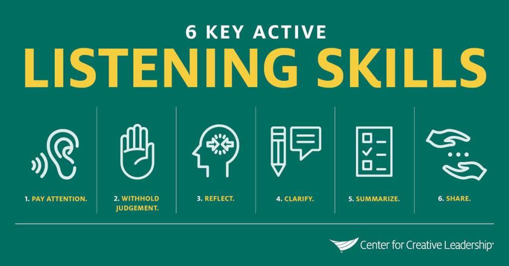 6 key active listening skills