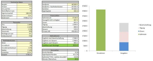 Immobilien Kalkulations Excel
