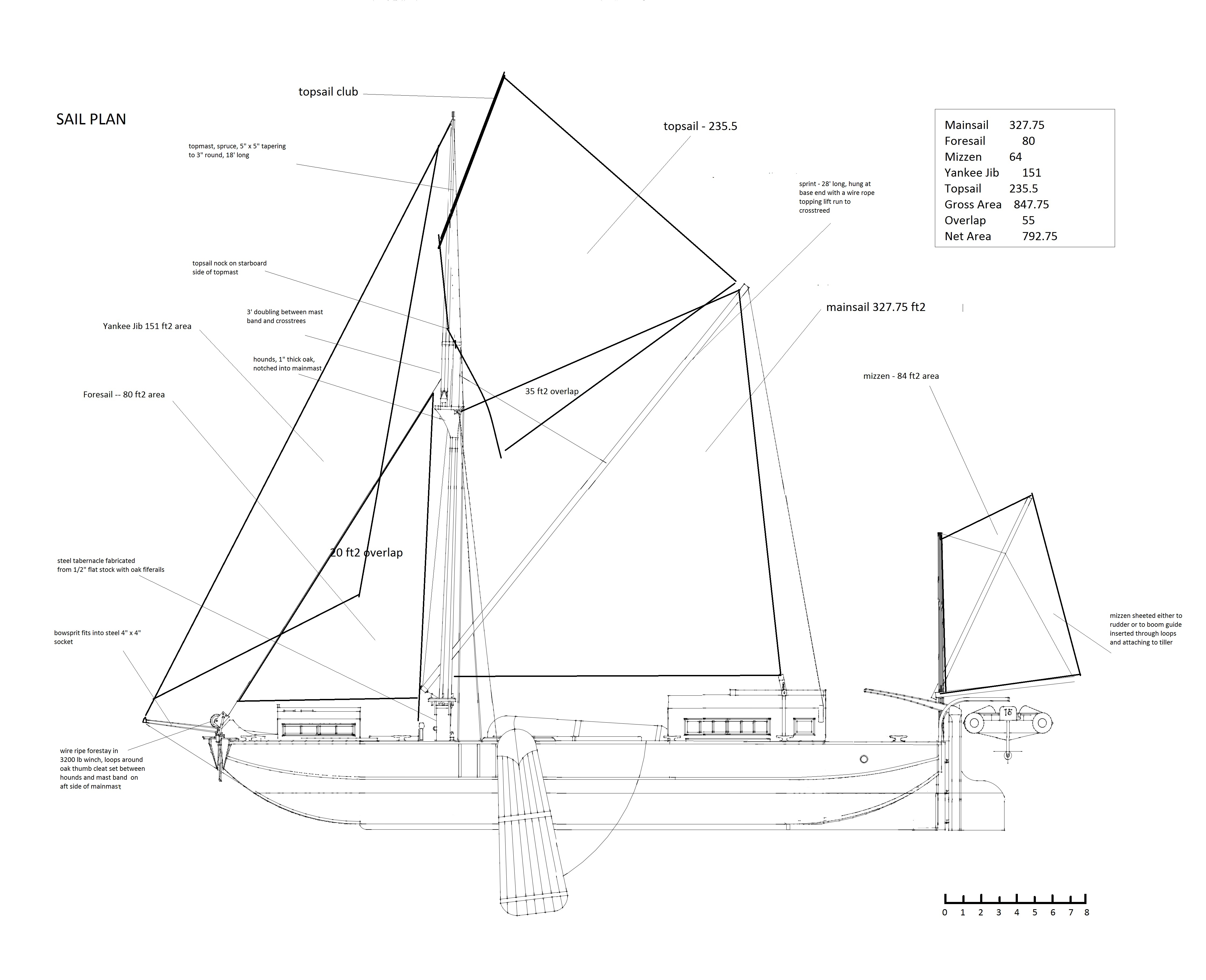 The Vermont Sail Freight Project