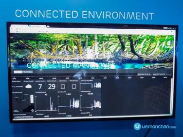 Celcom Ericsson 5G trials
