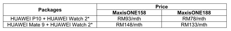 Maxis Zerolution P10 Bundle