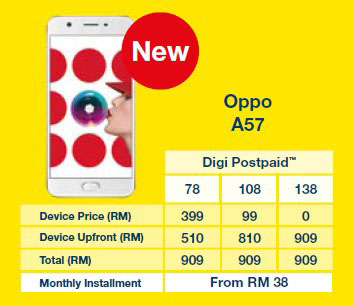 OPPO A57 Digi