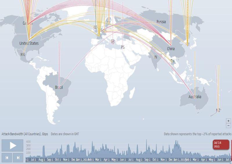 DDoS Digital Map
