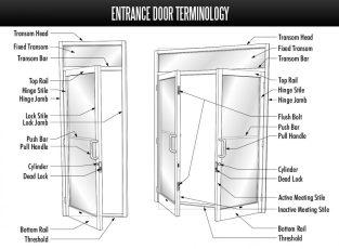 Entrance-Door-Terminology-.jpg?fit=1024%2C750%26ssl%3D1