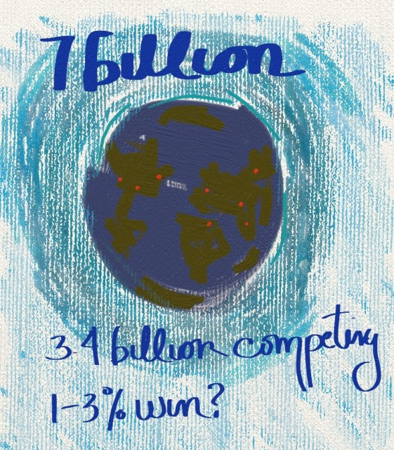 Competing in a 7 Billion World