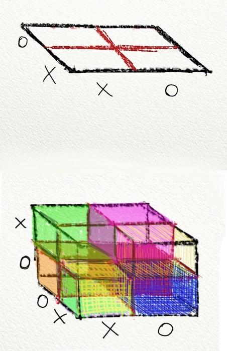 Binomial Part A