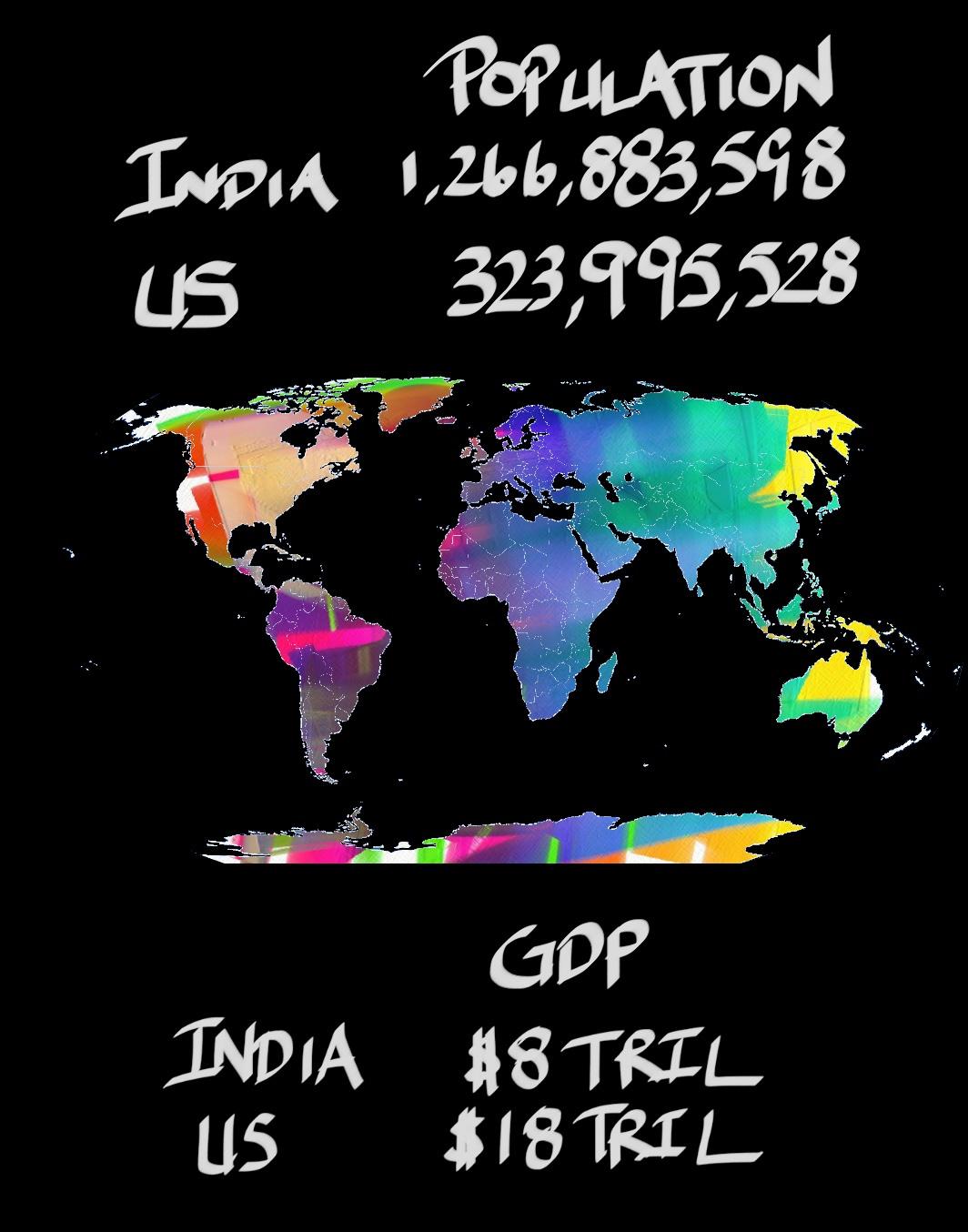 Pop: India vs US