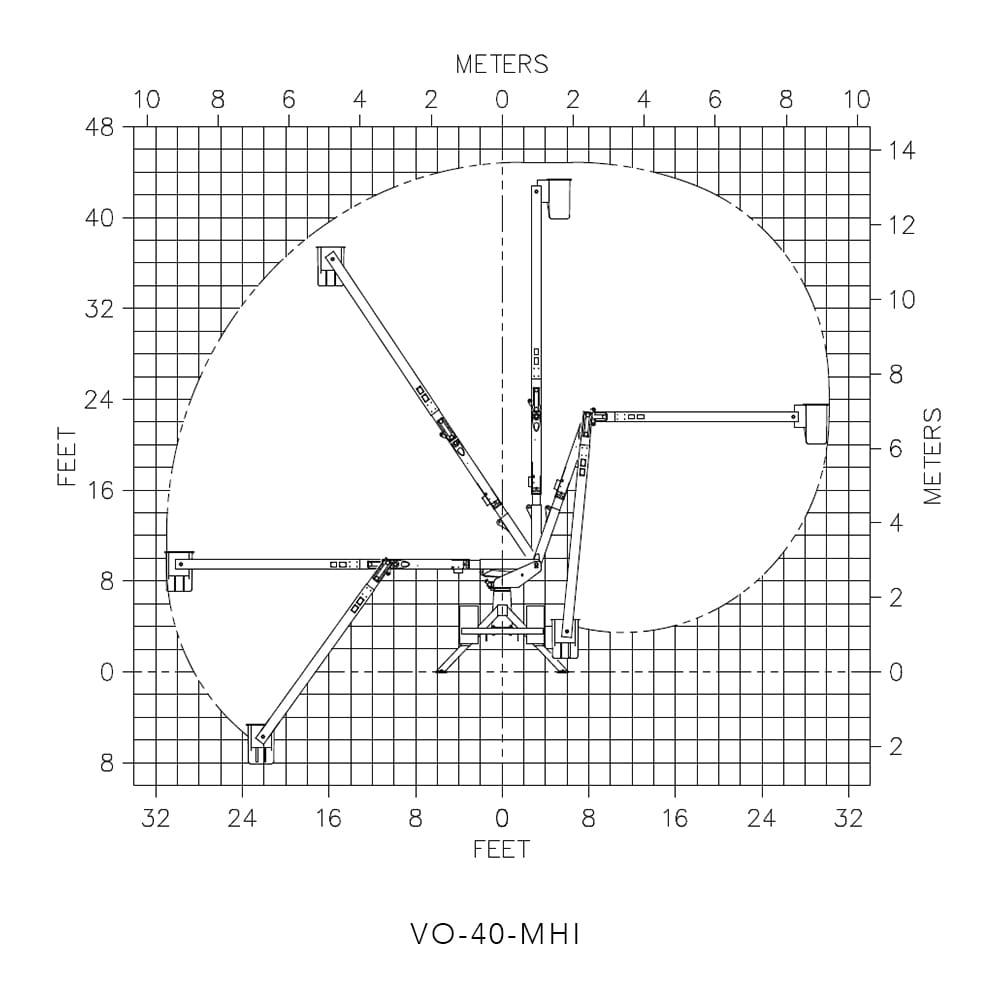 diagram for our bridge cranes