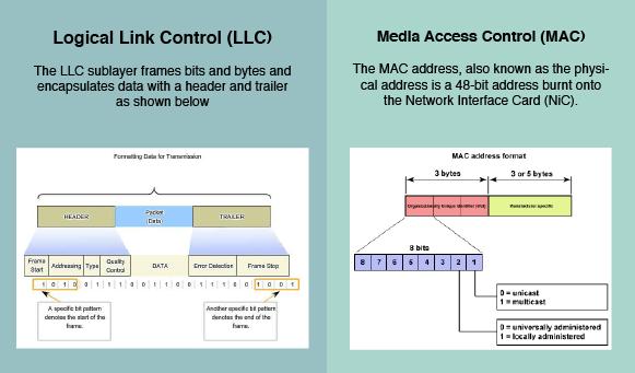 OSI-model-info-14