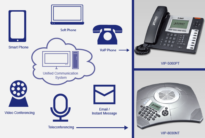 VoIP_Unified_Communication_Systems