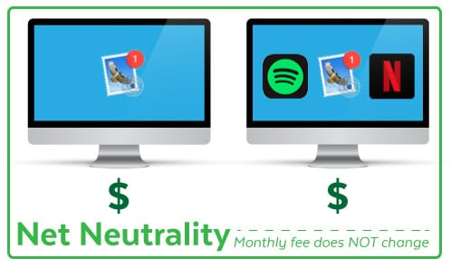 Pro Net Neutrality