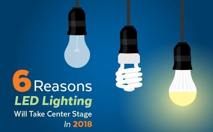 6 Reasons LED Lighting Will Take Center Stage In 2018