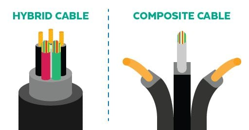 Hybrid cable vs Composite cable