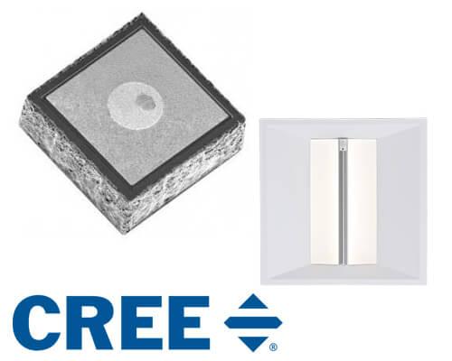 CREE - Smartcast Intelligence Platform