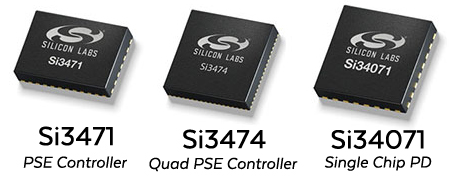 Silicon Labs Products