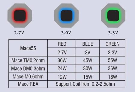 OneVape Mace55 Power Output Levels