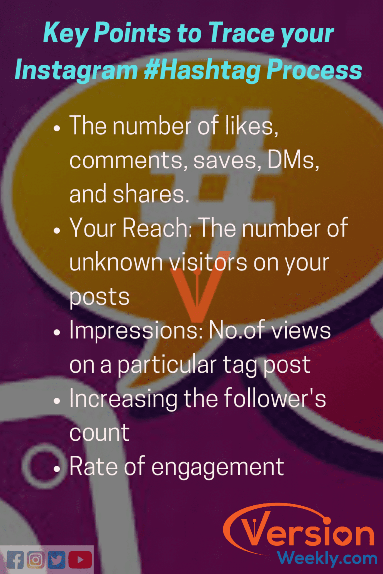 Key points to Measure your IG Hashtags