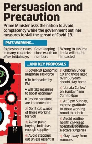 Narendra Modi Janta Curfew on March 22nd Take Precautions