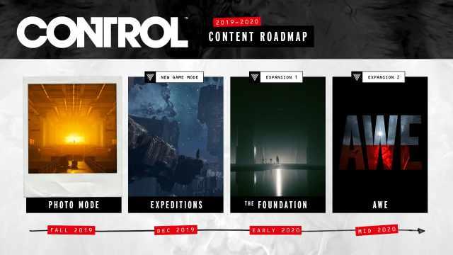 Control-roadmap