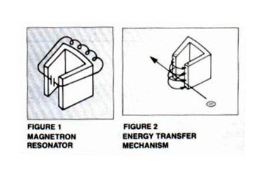 Magnetron Theory Of Operation