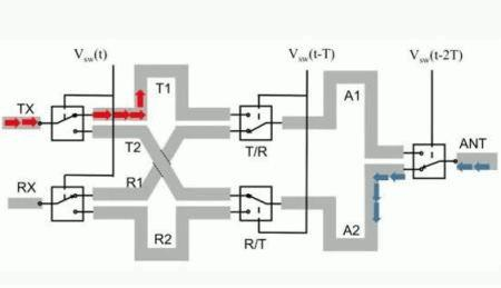 UCLAs Electromagnetic Wave Router Offers Unlimited Bandwidth