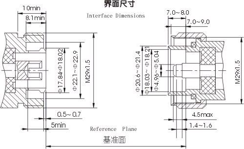L29 (7-16) RF Coaxial Connectors