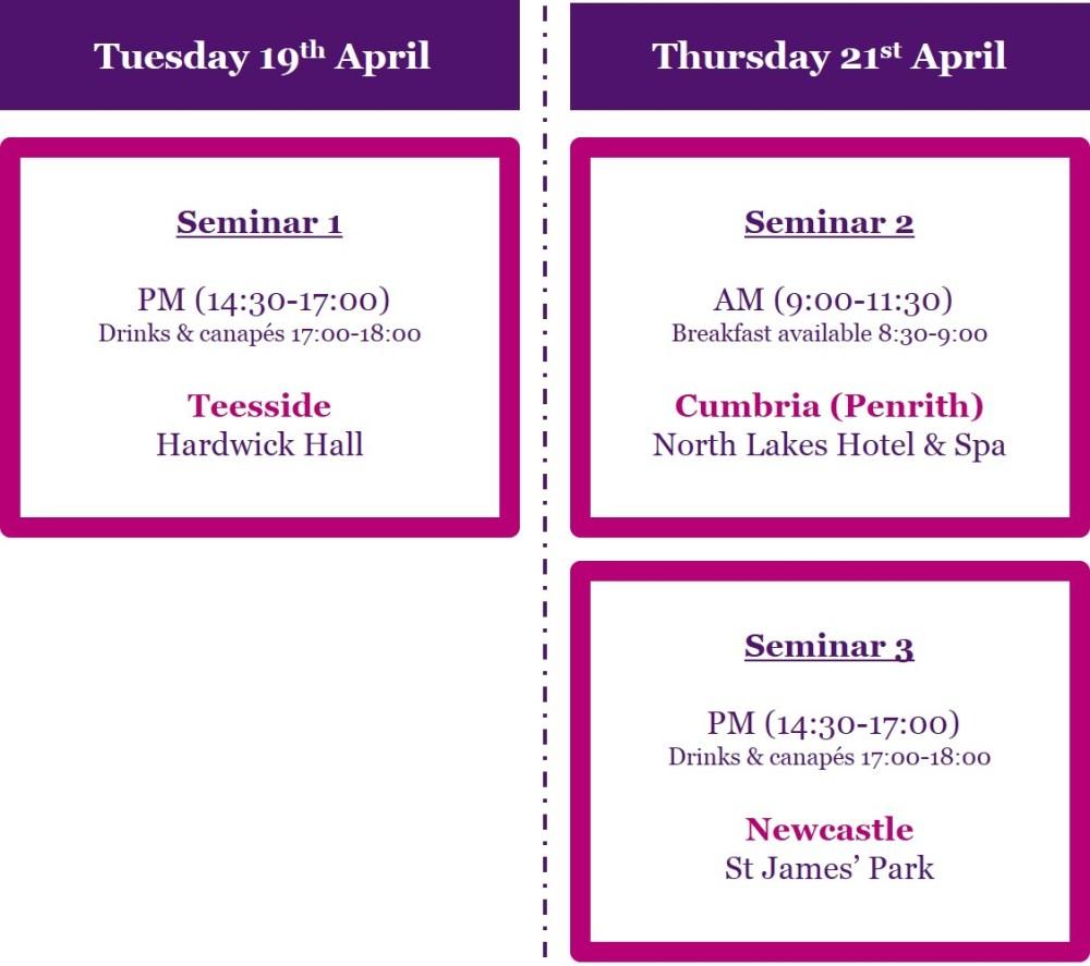 Seminar locations v3 (no hazlewood castle)