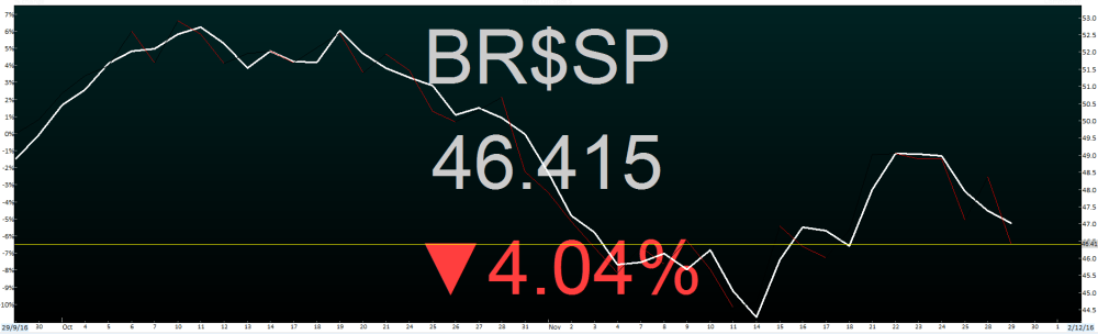 oil price.PNG