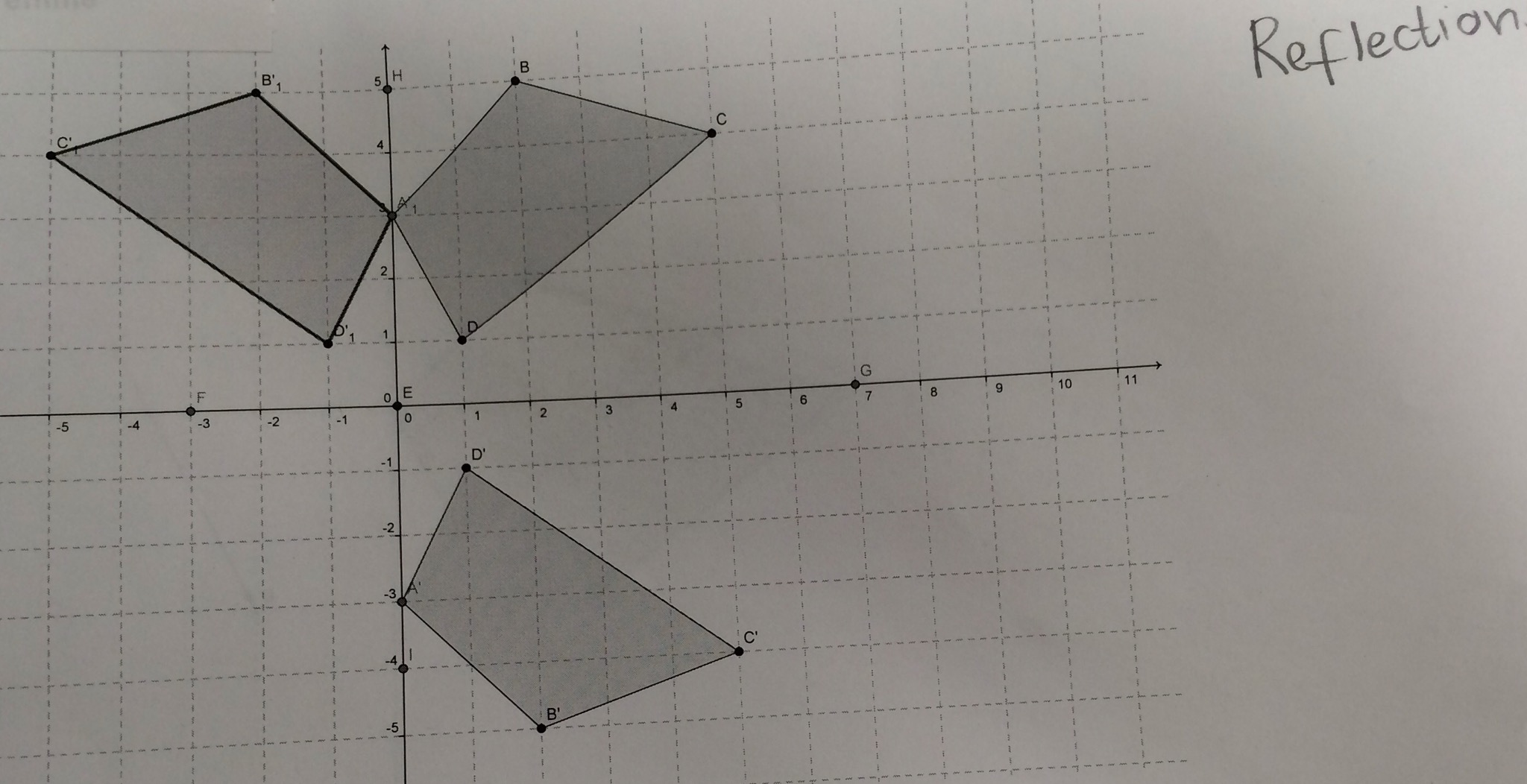 Transformations Through Geogebra