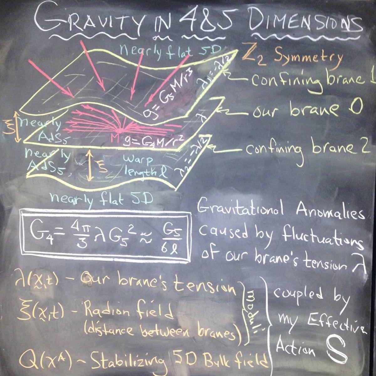 (Super Cool) Math for Nerds