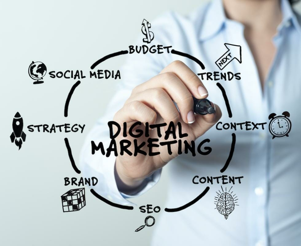 Marketing digital por onde começar?
