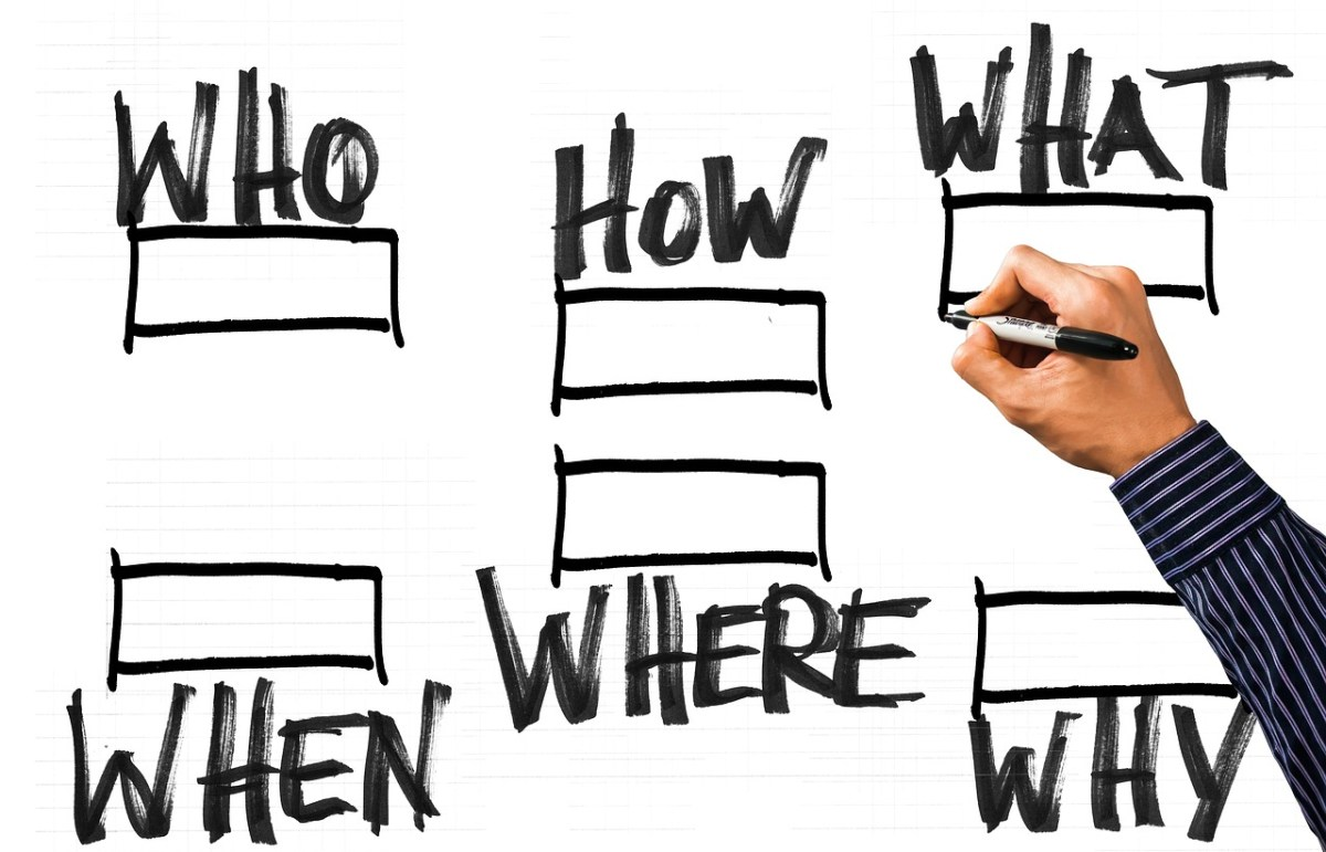 Who what why where to start with marketing