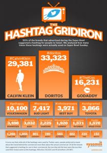 hashtag-gridiron-sysomos-superbowl