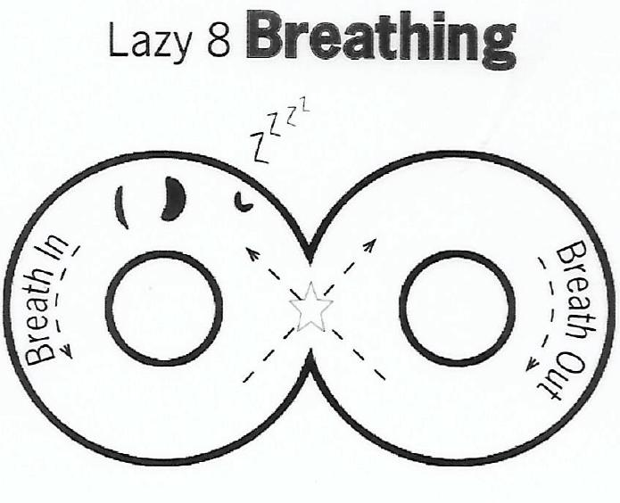 Lazy 8 Breathing, Yoga Breathing & Other Breathing