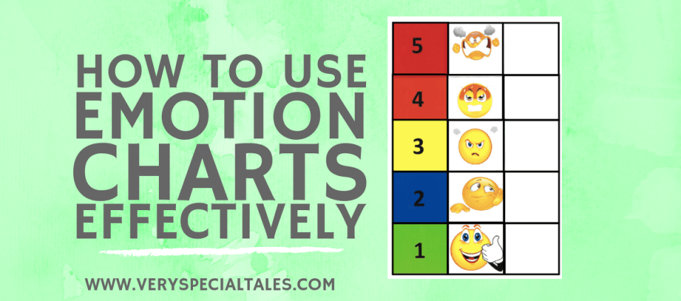 Emotions Chart_ How to use a feelings thermometer effectively banner