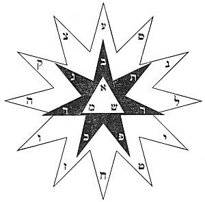 11500 The Hidden Energy Science of Sacred Geometry Vesica Institute for Holistic Studies