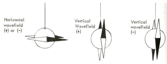 turenne pendulum instru Turenne Pendulum Vesica Institute for Holistic Studies