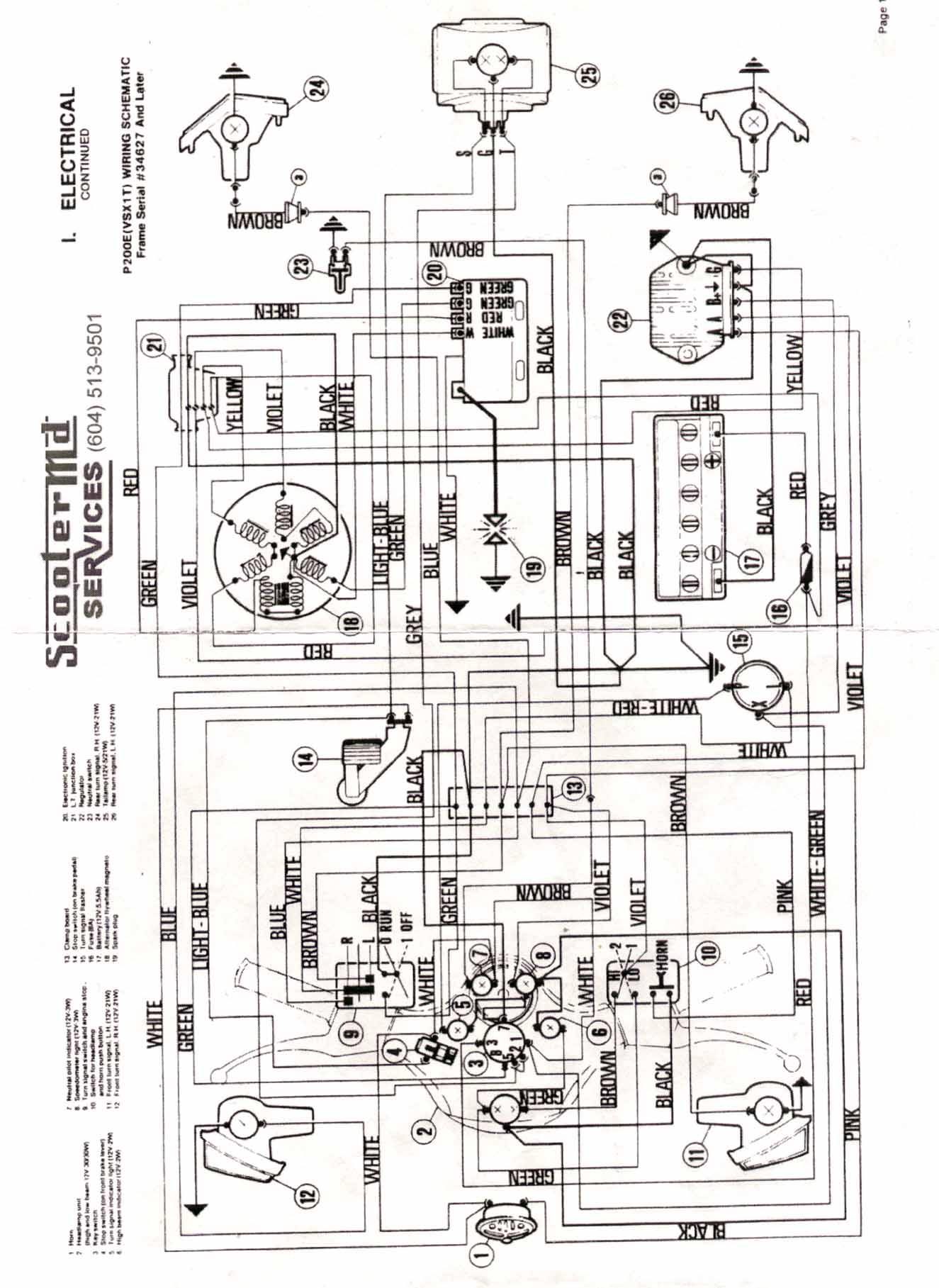 hight resolution of wiring diagram vespa p150x free wiring diagram for you u2022 vespa p200e wiring diagram get free image about wiring diagram