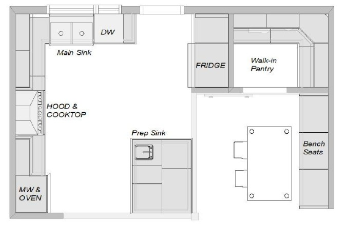 Design for final kitchen layout