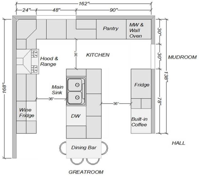 Kitchen floorplan with 10 functional design errors
