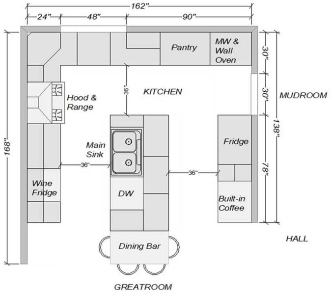 Floorplan with mistakes
