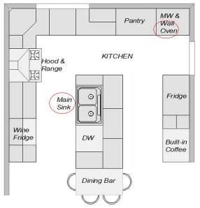 Kitchen floorplan has insufficient counter landing areas