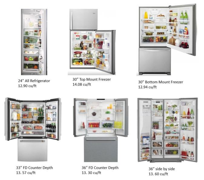 6 options for refrigerators that work for a family of 4