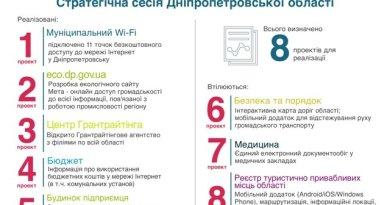 сотрудничество_с_общественниками _страт_сесия_01-01