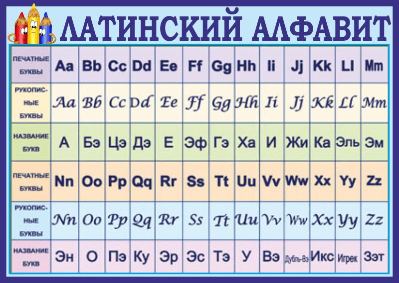 В Узбекистане опять переписывают алфавит