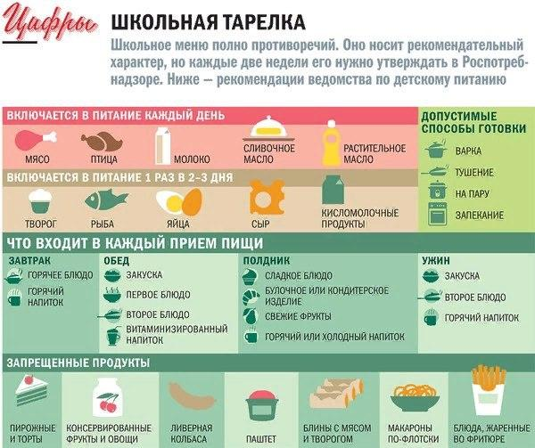 В России превзошли советскую школу