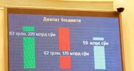 Во сколько пресса обходится узбекскому бюджету