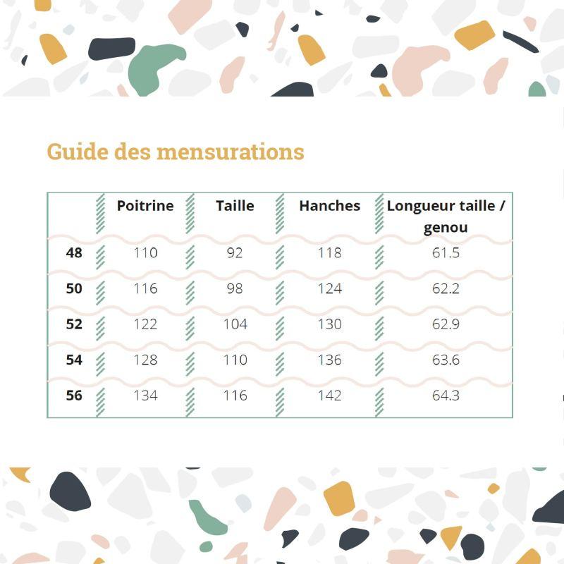 Guide Mensurations