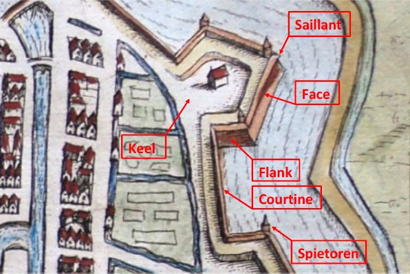Bastion 10 vestingtermen