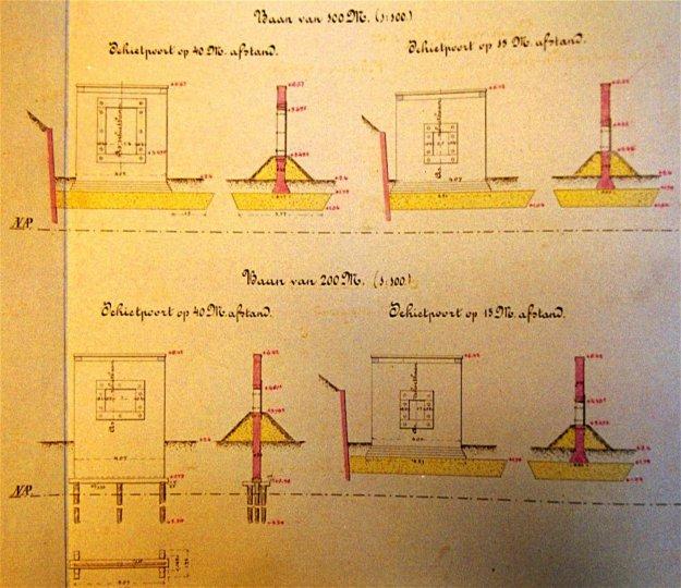 Det schietbaan 1893 schietpoorten 2